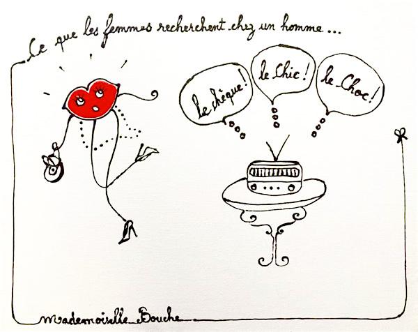 16_hommes_bourgeoise_cheque_chic_choc_toile_art_illustration_humour_acrylique_tableau_carosse_melle_mademoiselle_bouche